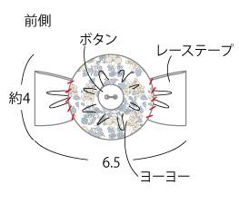 yo-yo111