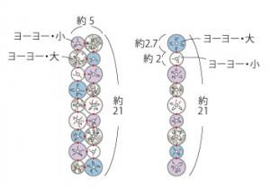 yo-yo141