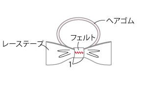 yo-yo51
