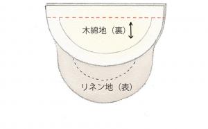 aroma_13