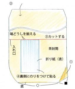 P48-E2