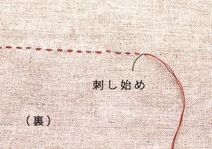 刺繍基本_