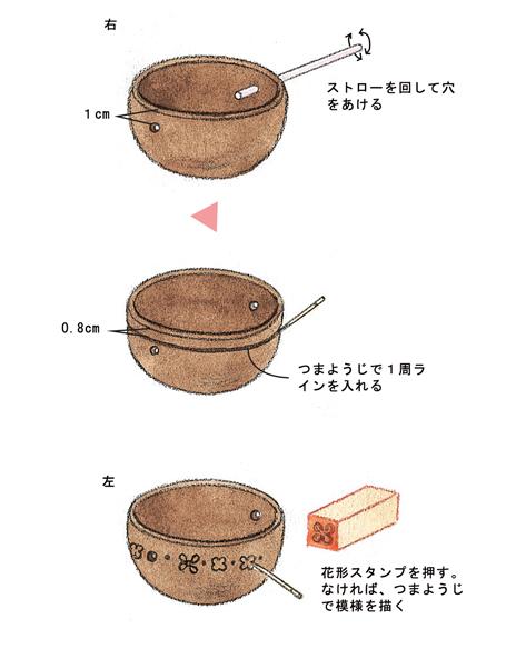 オーブン陶芸_2