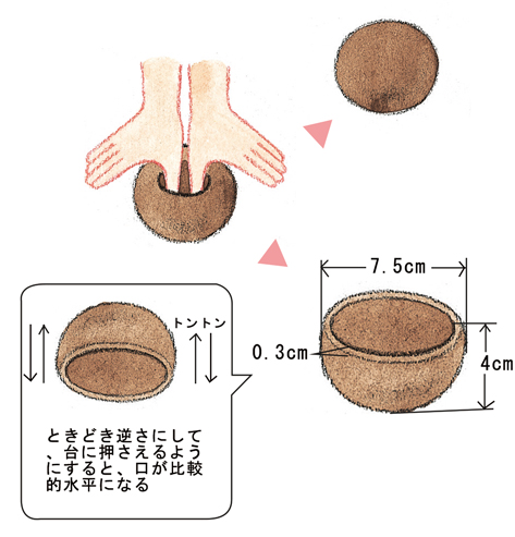オーブン陶芸_1